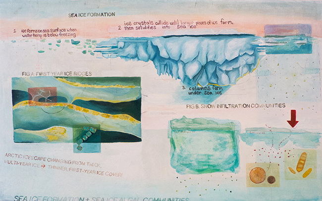 Isabel Beavers painting of sea ice algal communities using oil, pencil, canvas, and birch plywood